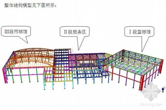 内蒙古某综合体育馆钢结构工程施工方案(弧形管桁架 三维效果图)