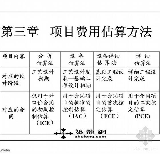 项目经理培训--费用估算和控制(PPT107)