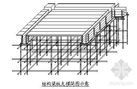 某框架结构工程钢管扣件式支模架专项施工方案