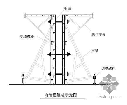 沈阳某高层公寓工程施工组织设计(剪力墙 核心筒)