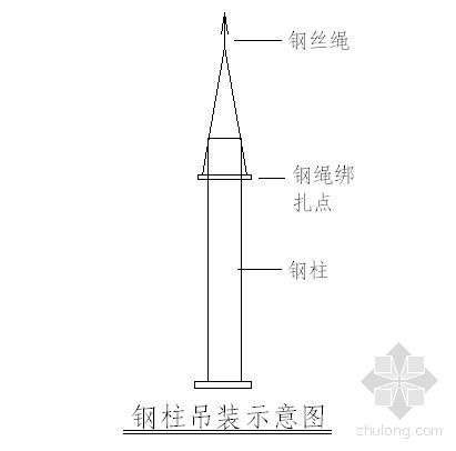 四川省某家居精品展示中心钢结构工程施工方案