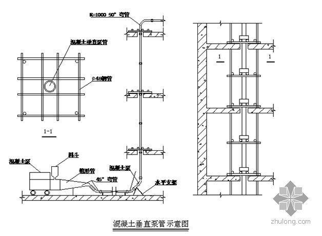 大连某住宅小区工程施工组织设计(竹胶合模板)