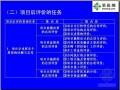 2008版咨询工程师考试(工程咨询概论)课件(74页)