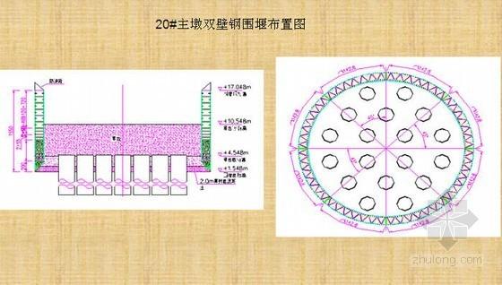 [PPT]斜拉桥承台双壁钢围堰施工方案