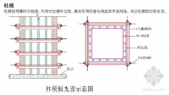 贵阳某高层住宅楼及幼儿园工程施工组织设计(塔楼短肢剪力墙)-