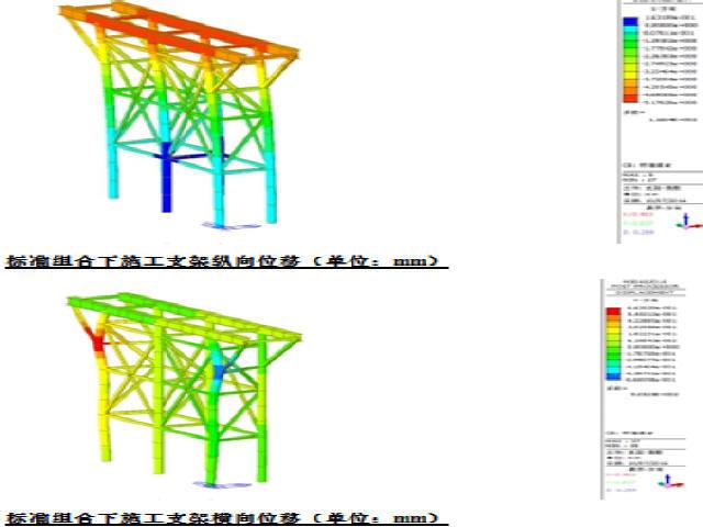 [甘肃]特大桥1838吨钢箱梁支架法桥位吊装专项施工方案60页