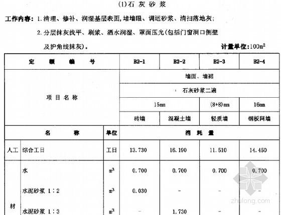 [安徽]装饰装修工程消耗量定额(2005版)