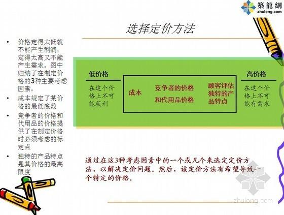 房地产项目定价策略(价格策略及价格表的制作)