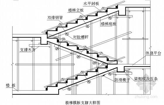 [福建]框架结构办公楼及单层钢结构厂房投标施工组织设计(500余页)