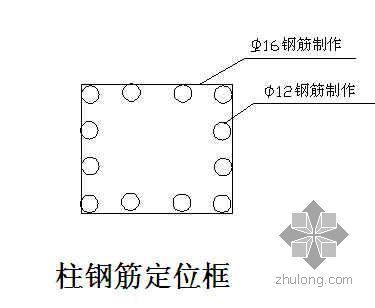 北京某高层酒店钢筋工程施工方案(鲁班奖)
