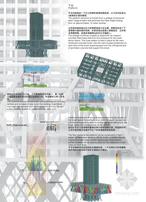 企业办公楼分析图