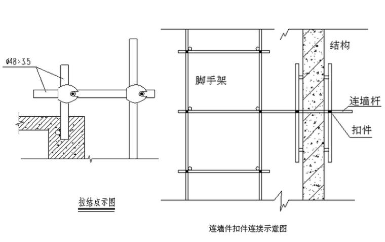 售楼部工程落地脚手架专项施工方案