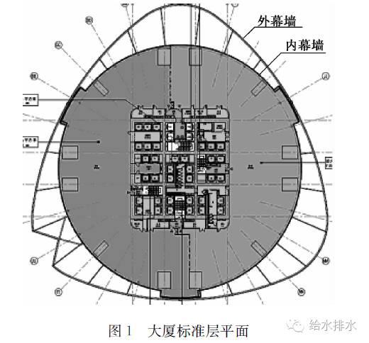 两种特殊消防系统在上海中心大厦的应用_3