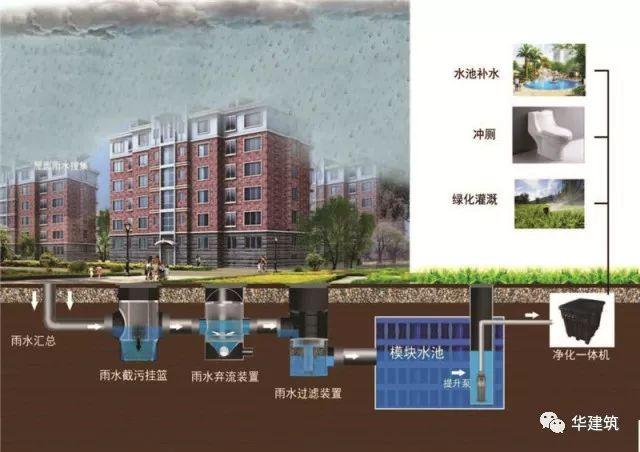 星河湾中学:上海首个工业化装配式学校实践_32