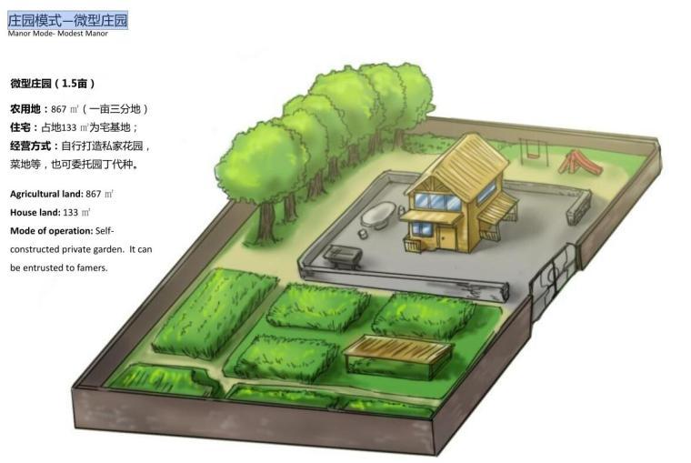 庄园模式—微型庄园