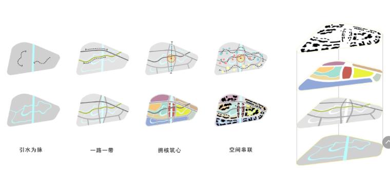 [浙江]杭州机器人旅游小镇规划设计(特色,休闲)C-9 规划构思