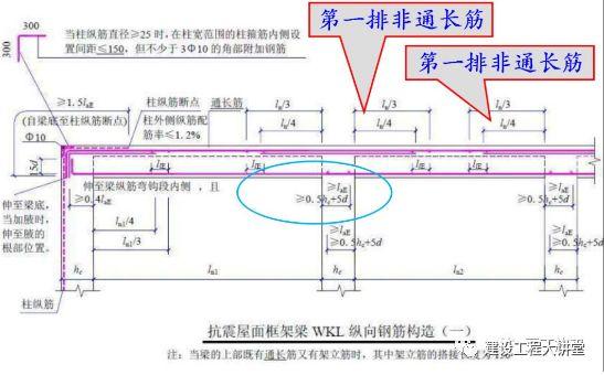 現場墻、板、梁鋼筋連接施工要點及常見問題_30