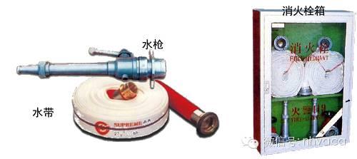 给排水、消防与热水系统图文简介_20