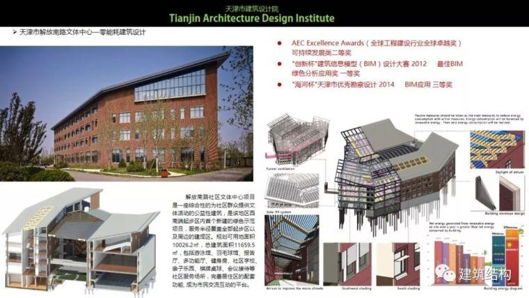 """BIM正向设计实现绿色建筑""""零能耗""""_42"""
