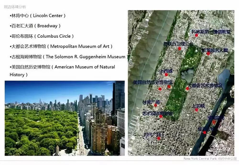 [分享]美国景观设计之父|奥姆斯特德和他的纽约中央公园图片
