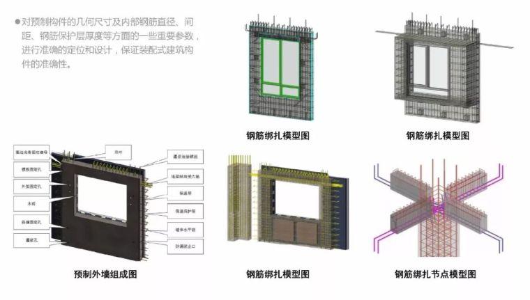 广东省第二届BIM大赛获奖作品展示(四十八)