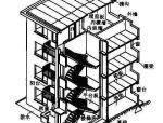 建筑加固之楼梯和基础加固篇