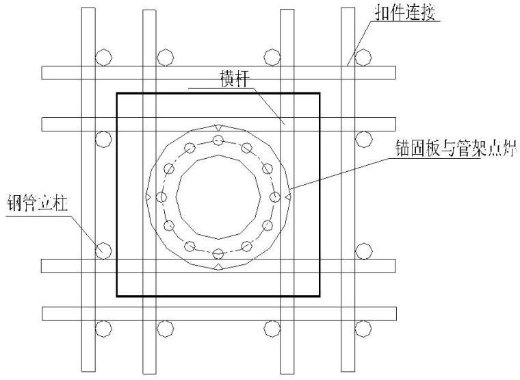 [福建]乙烯及炼油改扩建项目工业设备总承包施工组织设计(221页)
