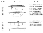 桥梁工程其他类型加固方法