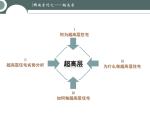 解读超高层住宅讲义(共57页)