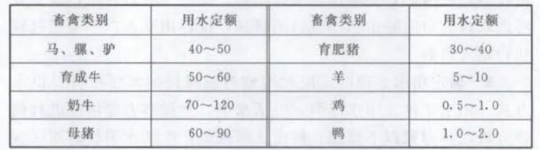 村镇供水工程设计规范