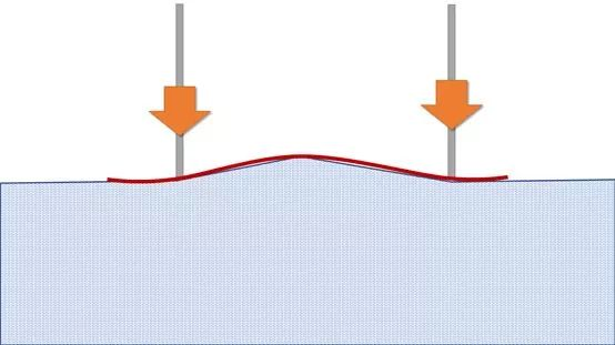 条形基础和基础梁,最后一招还是教你省钢筋_6