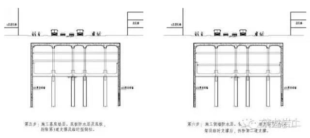 地铁站深基坑土方开挖施工方法比较(明挖法、盖挖法、暗挖法)_15