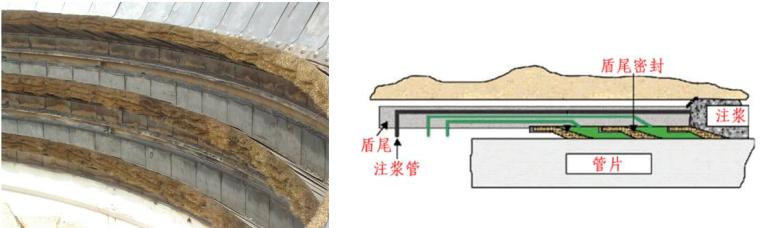 [湖北]地铁区间双线单圆隧道盾构掘进施工方案(40页)