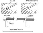 预制轻钢结构工程施工组织设计(通用)