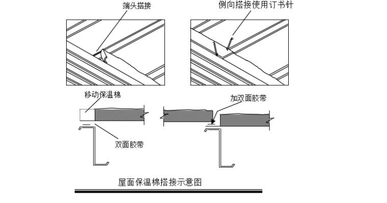 预制轻钢结构工程施工组织设计(通用)_1