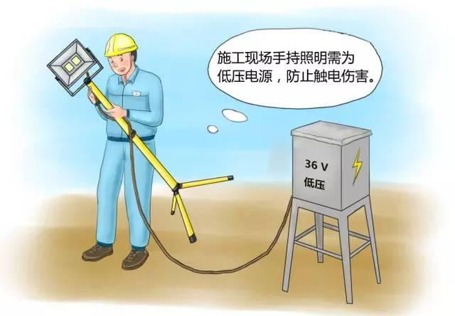 《工程项目施工人员安全指导手册》转给每一位工程人!_52