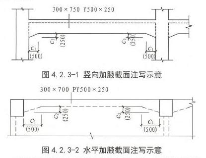 零基础入门钢筋平法之梁平法识图(结尾有惊喜)!-0001.png