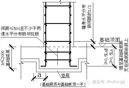 剪力墙钢筋工程量计算,钢筋算量最复杂构件,这个必须会!_6