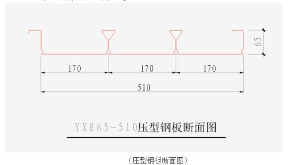 闭口型压型钢板与钢筋桁架之比较