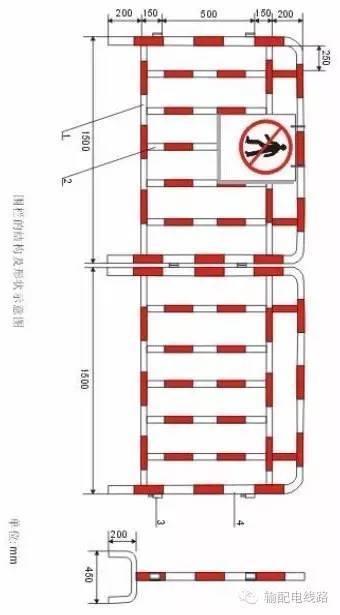 国家电网公司输变电工程安全文明施工标准化图册