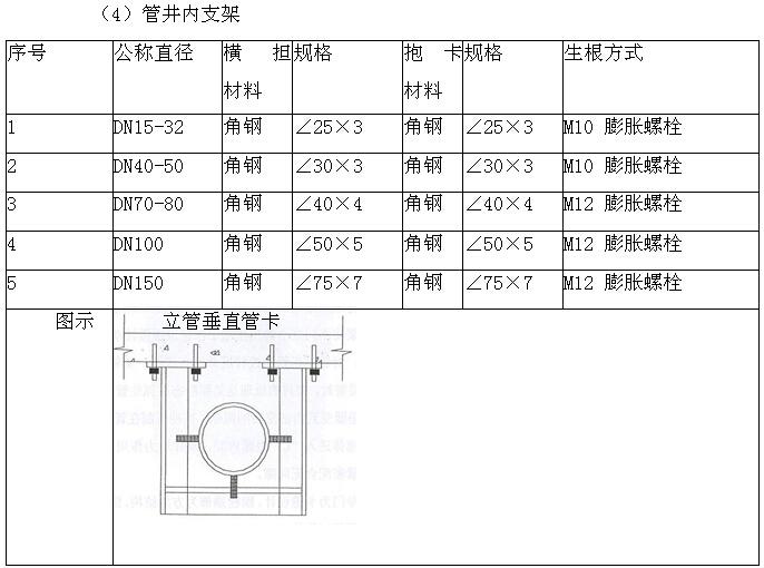 商业地产室内机电工程施工组织设计(210页,图文丰富)_8