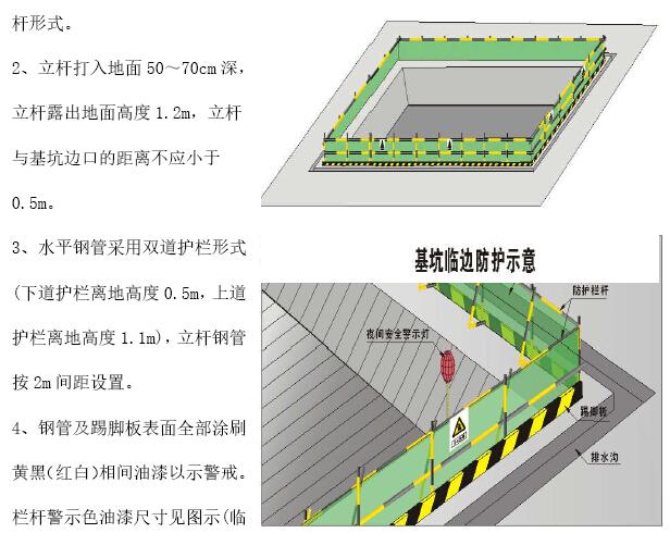 公路工程项目施工现场安全防护标志标识标准化图册166页_9