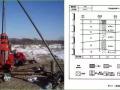 图文说明一个完整高层建筑项目全流程施工过程!
