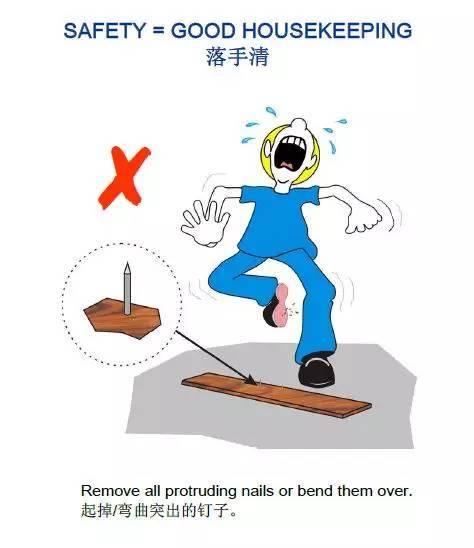 外企安全施工漫画图|中英文对照(全)_23
