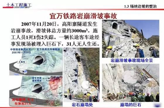 基坑的支护、降水工程与边坡支护施工技术图解_5