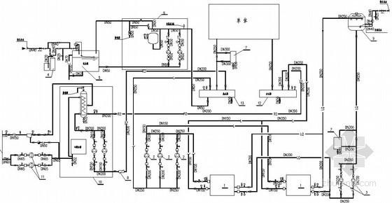 空调机房系统流程图