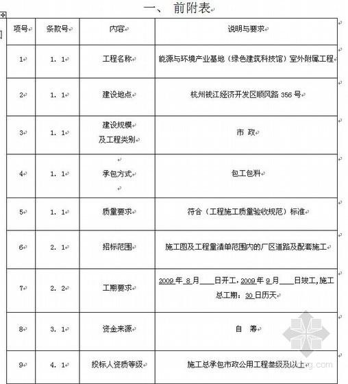 杭州某科技馆室外附属工程施工招标文件(资格后审项目)(2009-07)