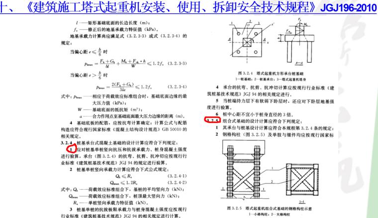 建筑工程塔吊规范及常见问题讲解培训讲义