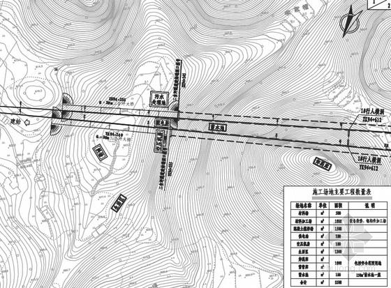[湖北]双向四车道分离式隧道施工图88张(复合式衬砌 偏压明洞)