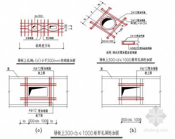 [浙江]框剪结构高层住宅小区施工组织设计(242页)